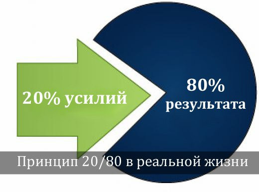 http://www.tradeconnect.ru/image/article/2/6/7/1267.jpeg